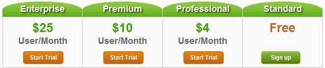 Apptivo Pricing Plans