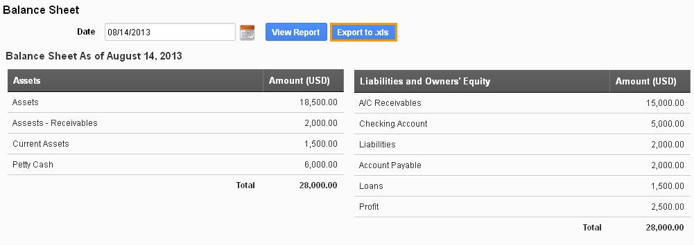 Balance Sheet in Ledger App