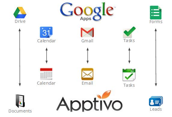 google_apps_premier_partner
