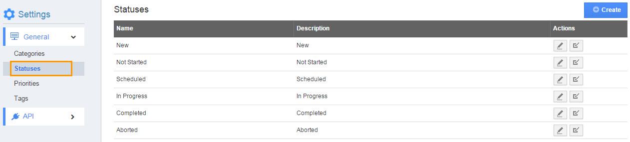 tasks statuses