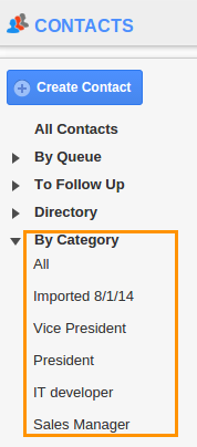 Contacts by category