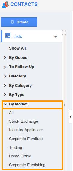 By Market