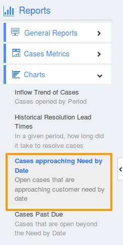 cases-approaching-need-by-date