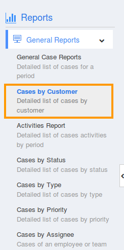Cases By Customer