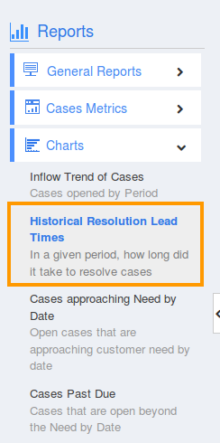 historical-resolution