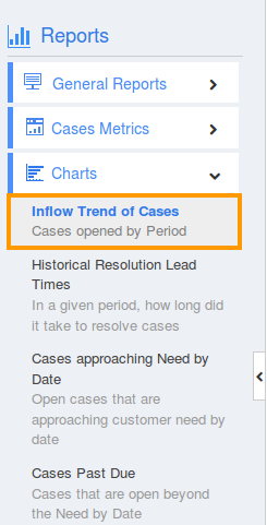 inflow-tend-of-cases
