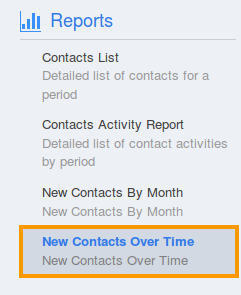 New Contact overtime