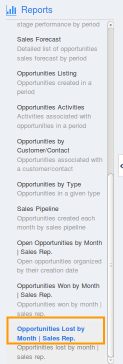 Opportunities Lost By Month