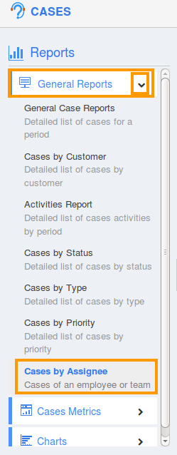 cases-by-assignee
