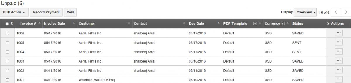 unpaid invoice dashboard