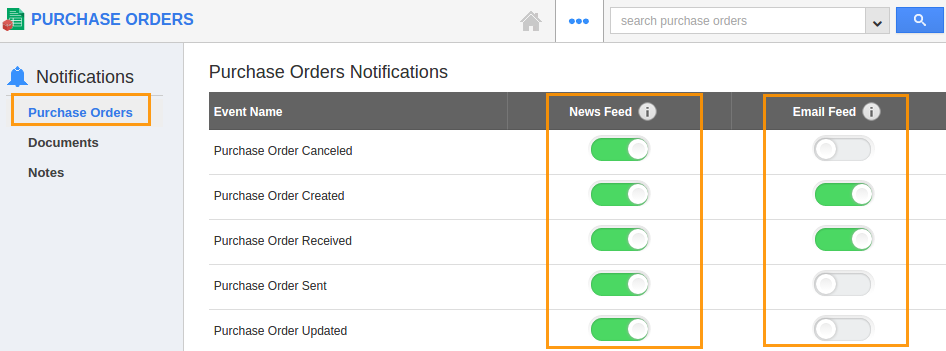purchase order notifications
