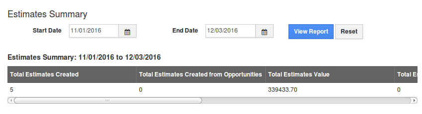 estimates summary report