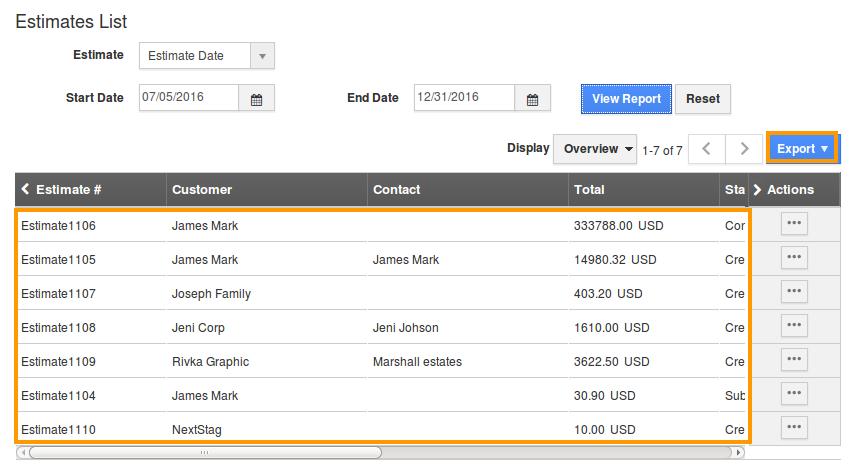 export estimates list report
