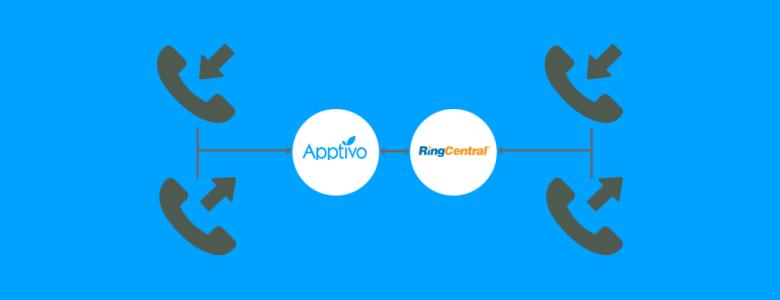 ringcentral-apptivo-integrat