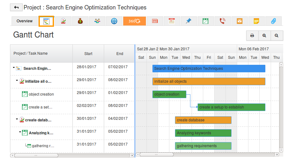 click on gantt chart