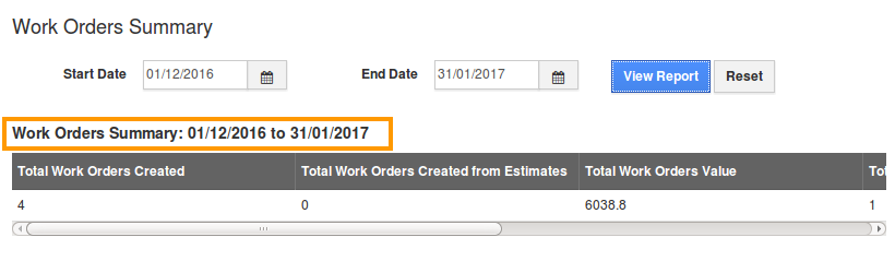 work order summary report