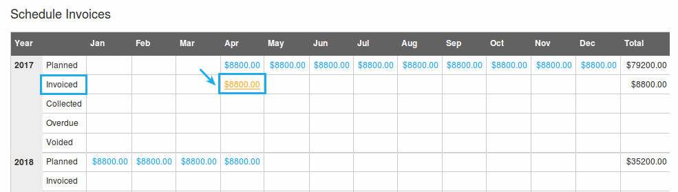 invoiced amount in schedule