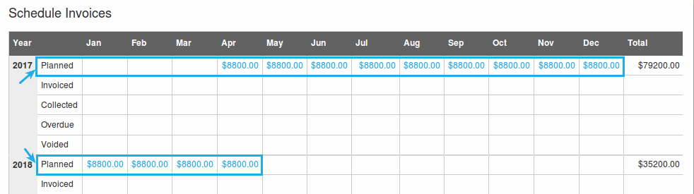 planned invoice amount schedule