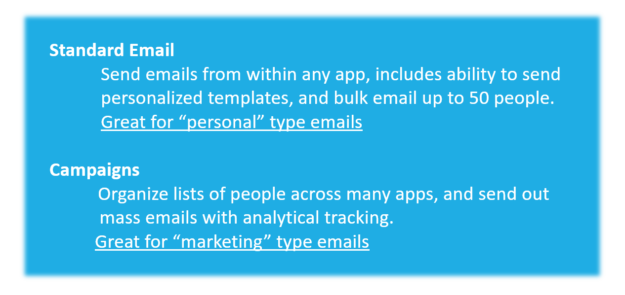 Apptivo Email Types