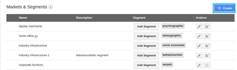 Markets and segments dashboard