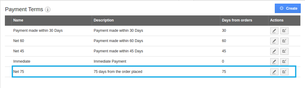 payment created