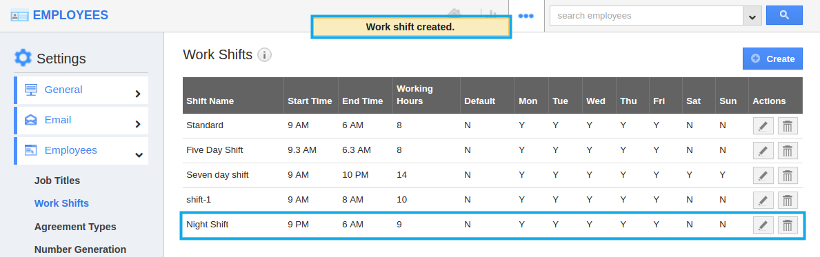 work shift created