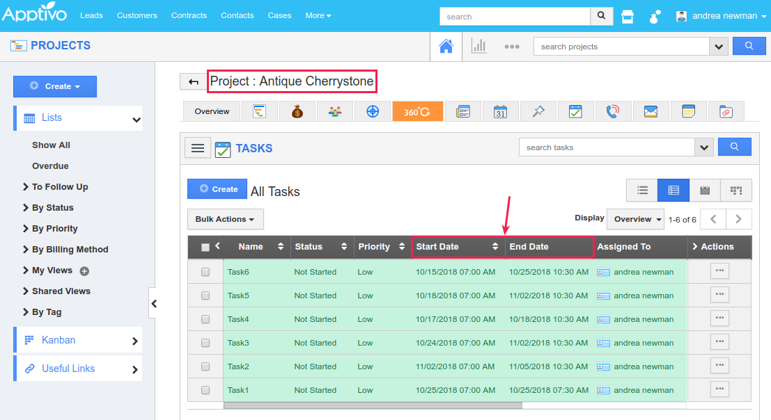 view tasks created in project
