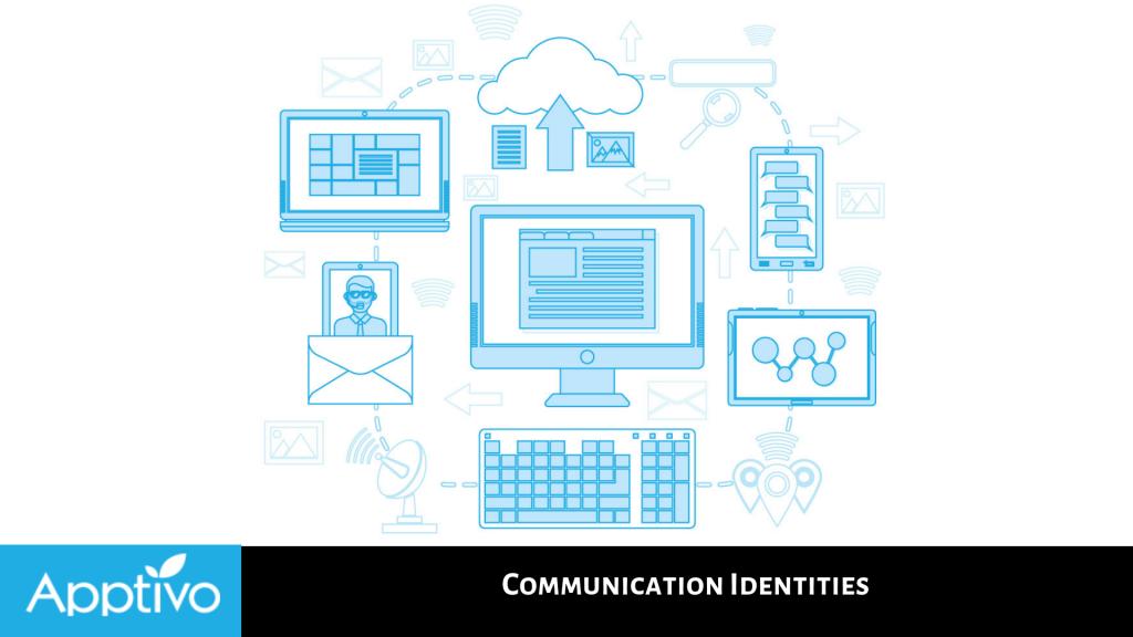 Communication Identities