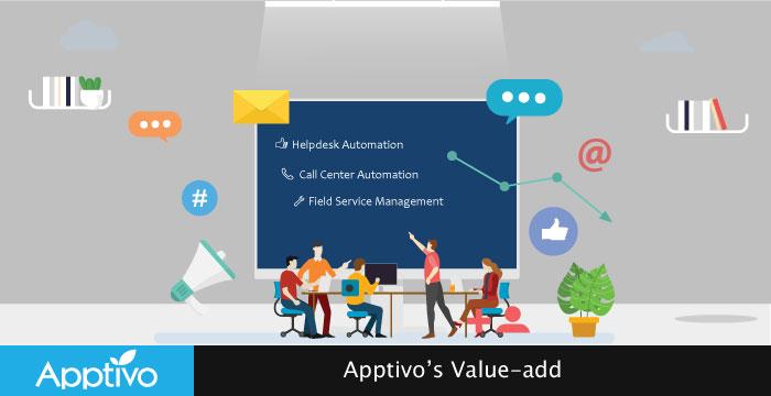 Apptivo's Value-Add
