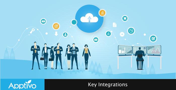 Key Integrations