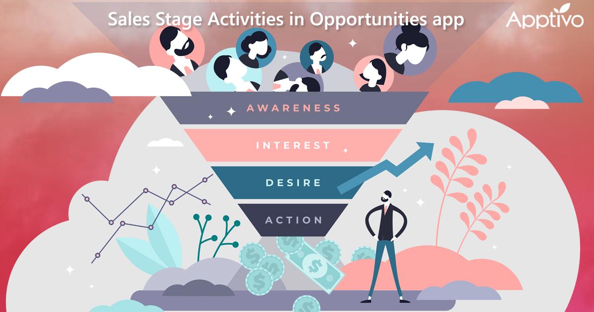 Sales Stage Activities in Opportunities app
