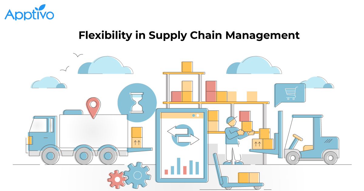 Flexibility in Supply Chain Management