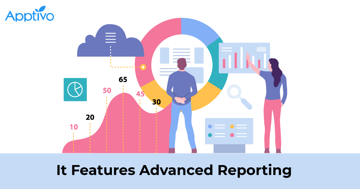 It Features Advanced Reporting
