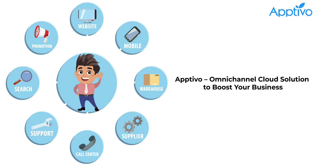 Apptivo – Omnichannel Cloud Solution to Boost Your Business