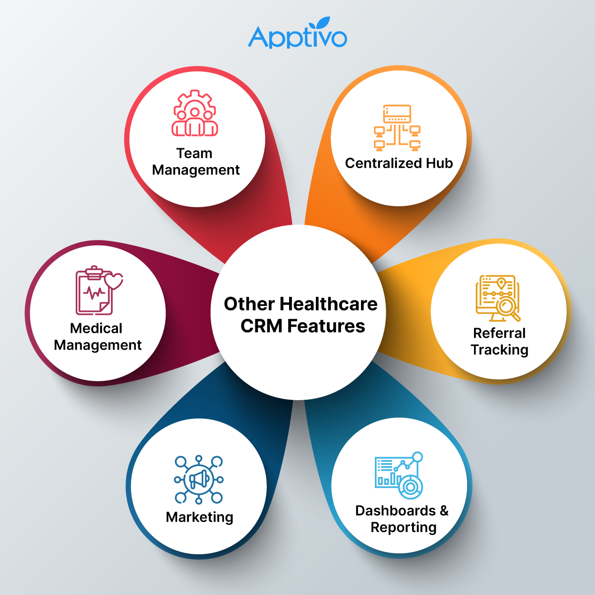 Healthcare CRM Features